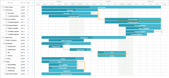 Scheduler and gantt integration ui integration extensions webix docs gantt initialization ccuart