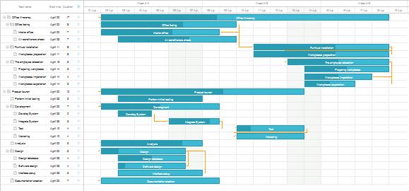Scheduler and gantt integration ui integration extensions webix docs gantt initialization ccuart Gallery