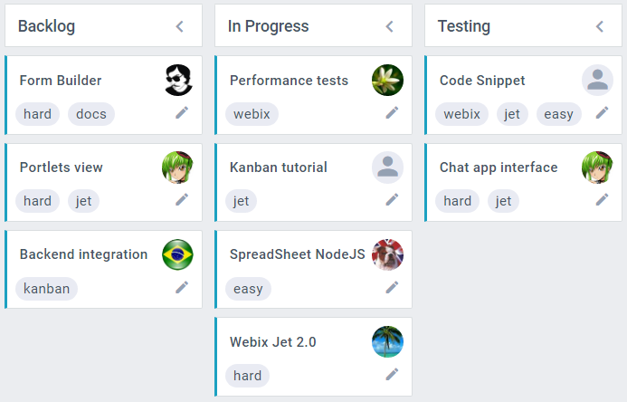Kanban Board - Kanban Board UI widget documentation: overview and